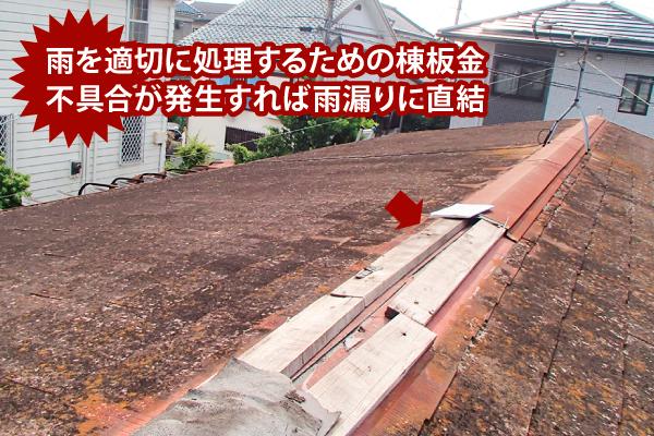 雨を適切に処理するための棟板金に不具合が発生すれば雨漏りに直結