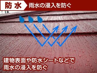 雨水の浸入を防ぐのが防水という考え方