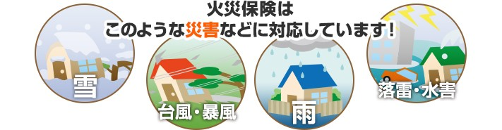 火災保険は「雪」「台風・暴風」「雨」「落雷・水害」などの災害に対応しています